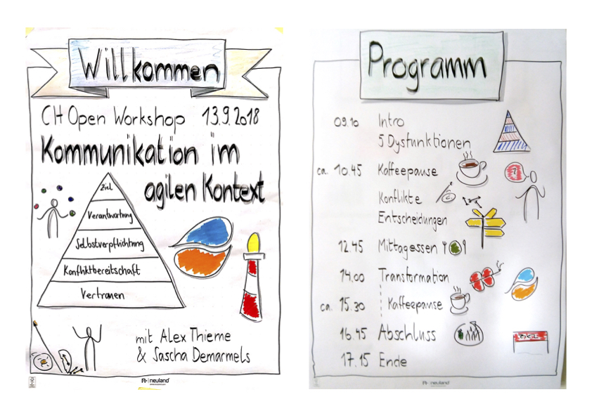 Programm des Workshops Kommunikation im agilen Kontext, Workshop Tage von CH Open
