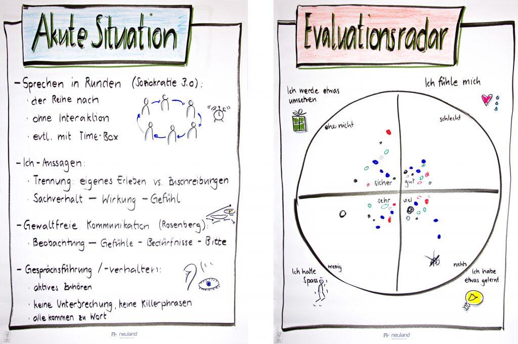 """Flipcharts aus dem Workshop """"Konflikte lösen im agilen Kontext"""", abit2019"""