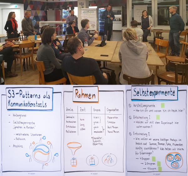 Oben Bild eines Workshops mit Teilnehmenden, vorne Sascha Demarmels, mit Flipcharts. Unten Flipcharts zum Thema Soziokratie 3.0 und Kommunikation.