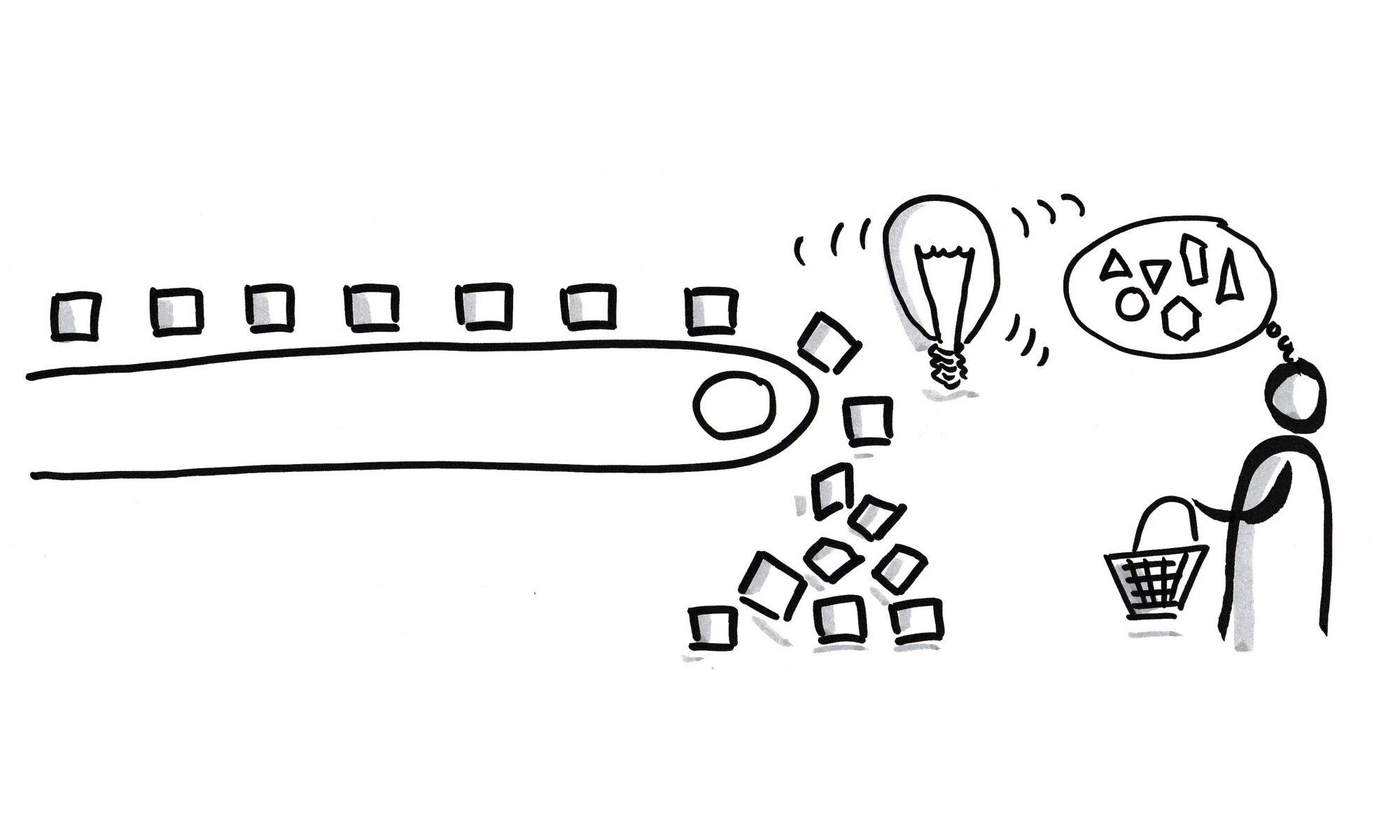 Skizze von einem Fliessband mit gleichen Produkten