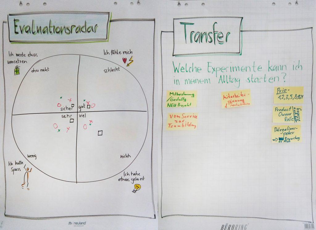Zwei Flipcharts aus dem Kurs Agile Leadership kompakt des CETPM, Evaluationsradar und Transfer.